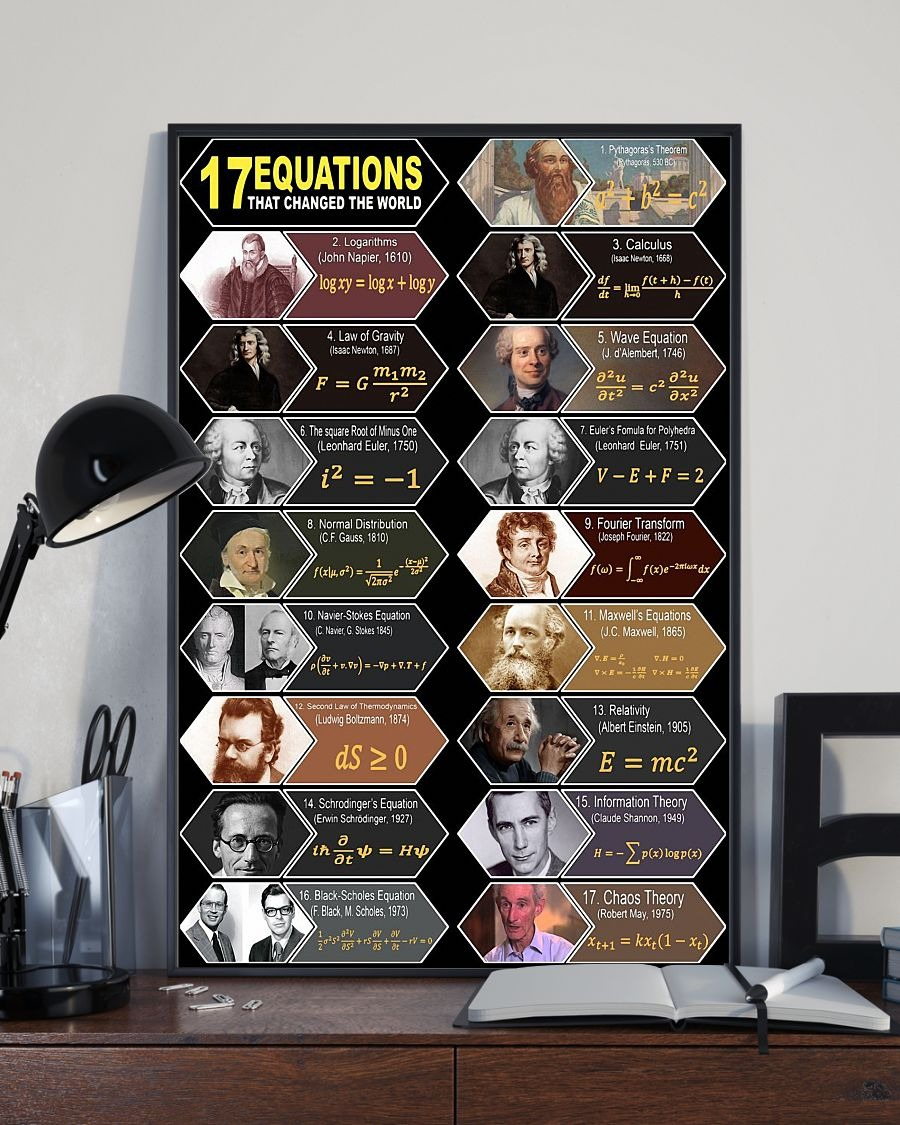 17 equations that changed the world hot poster