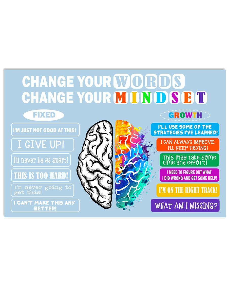 Change your words change your mindset cool poster