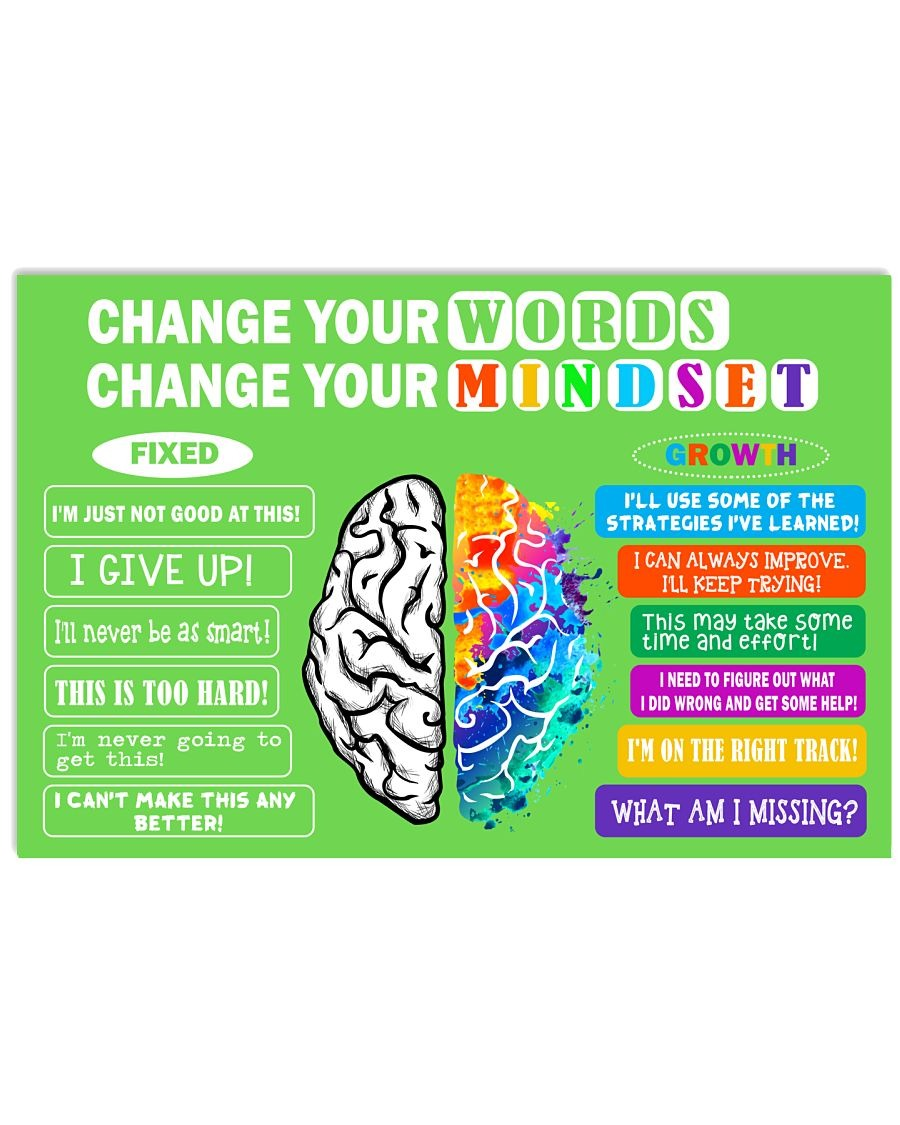 Change your words change your mindset hot poster