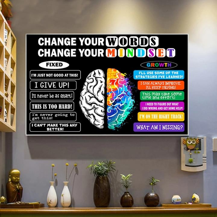Change your words change your mindset poster