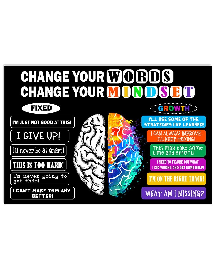 Change your words change your mindset posters