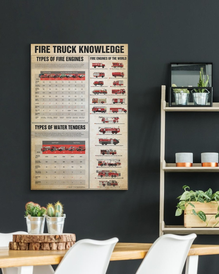 Firefighter fire truck knowledge poster