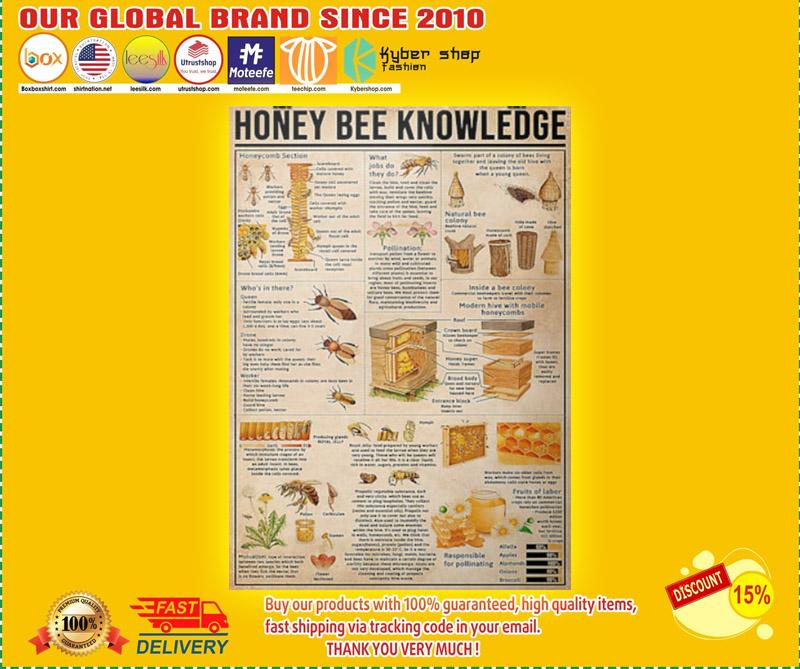 Honey bee knowledge poster 1