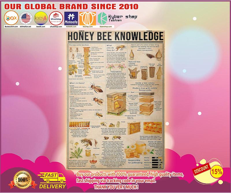 Honey bee knowledge poster 2